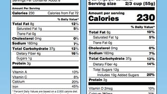 4 Major Changes Are Coming To Food Nutrition Labels