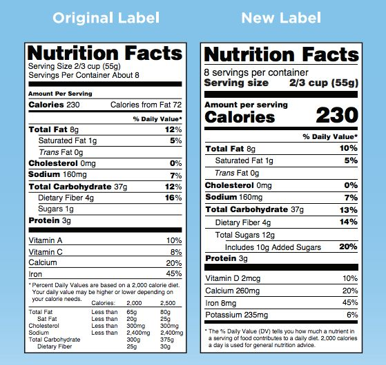 The nutrition facts label is getting a makeover that includes larger font for the calories and serving size.