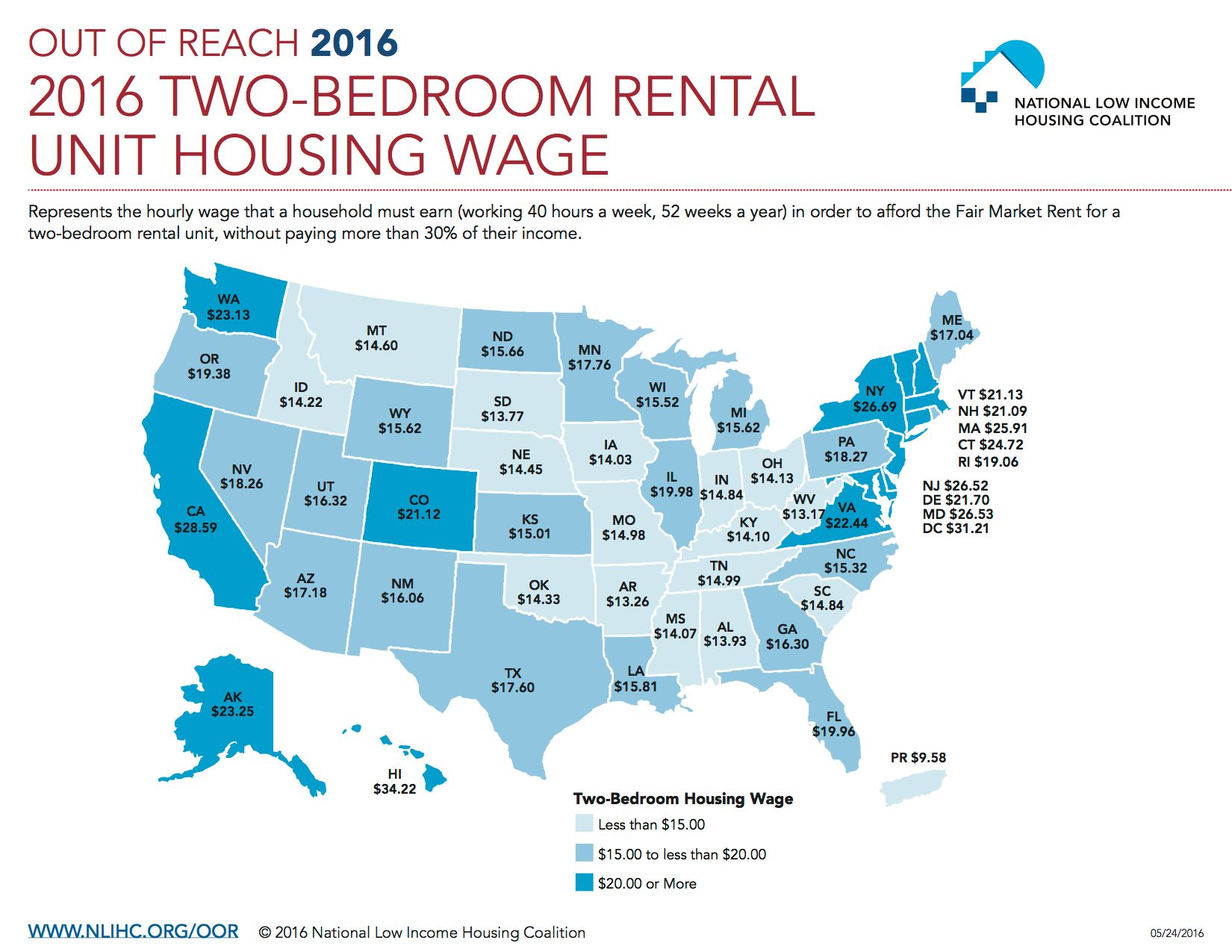 "The National Low Income Housing Coalition's ""Out of Reach"" report, released May 25, highlights the gap between rental costs a"