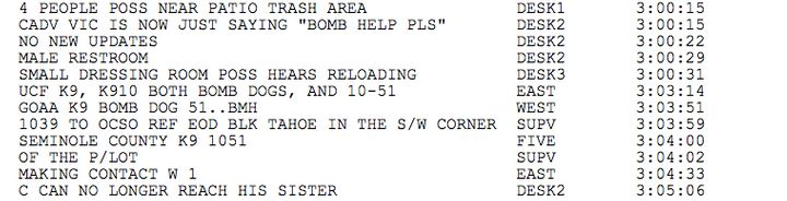 The logs released Tuesday show what notes 911 dispatchers took as they received calls from inside the nightclub.