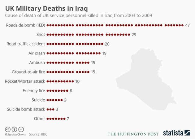 The Chilcot Inquiry And The Human Cost Of The Iraq