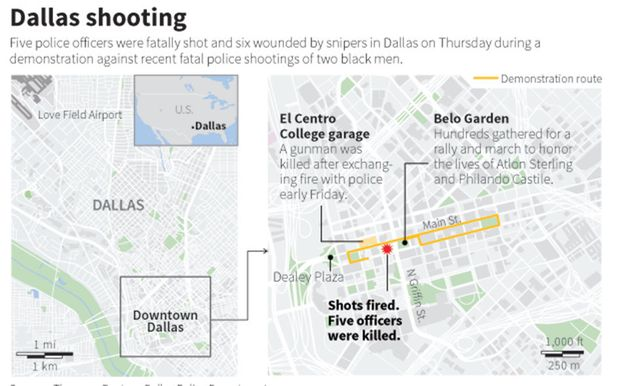 Two Police Officers Reportedly Shot During Dallas