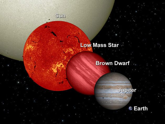 The brown dwarf is similar in size and temperature to Jupiter. Because it isn't able to shine like an...