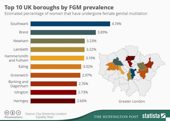 FGM In The UK Statistics Reveal Thousands Sought Help In Last Year And Some Cases Took Place In