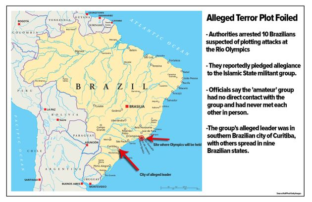 Rio Olympics Targeted For Terror Attacks, Brazil Arrests 10