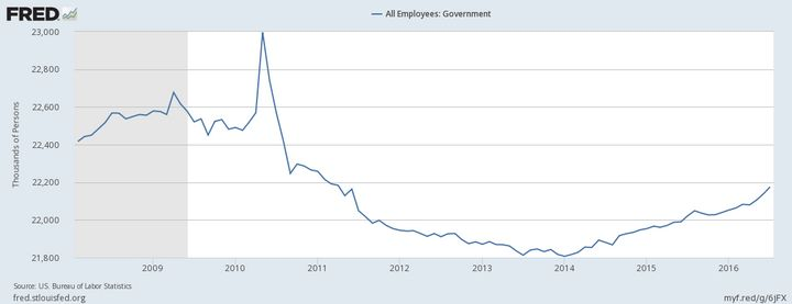 The total number of government employees, by the hundreds of thousands.