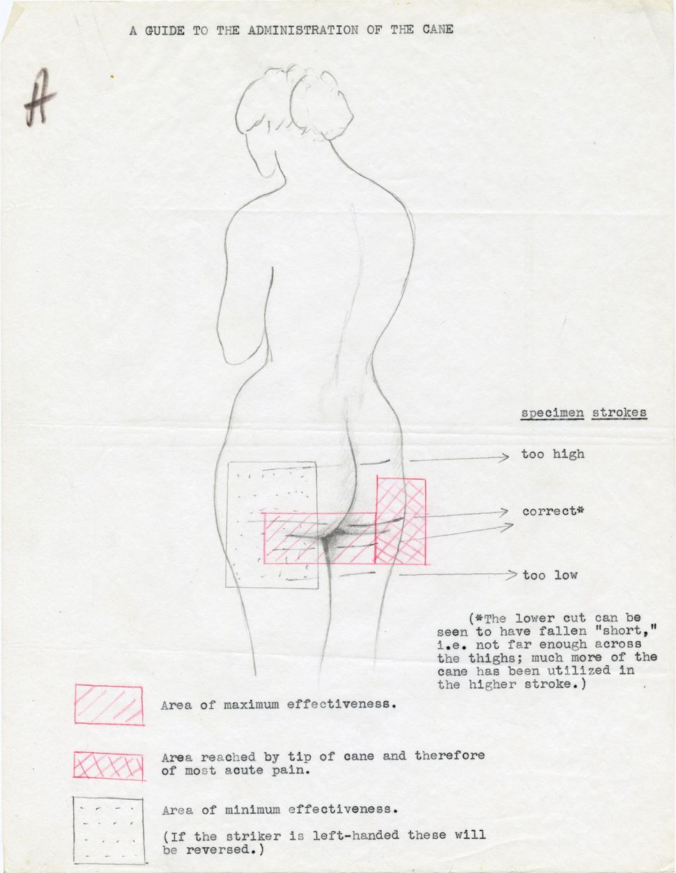 "Anonymous, ""A Guide to the Administration of the Cane,"" 20th century, graphite and colored pencil on paper."