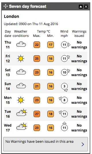 Seven day forecast for
