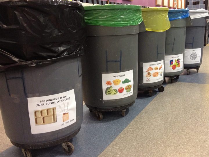 Seperatedfood waste in schools can be used forcomposting
