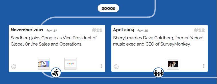 "<a href=""http://lifemap.io/sherylsandberg"" target=""_blank"">http://lifemap.io/sherylsandberg</a>"