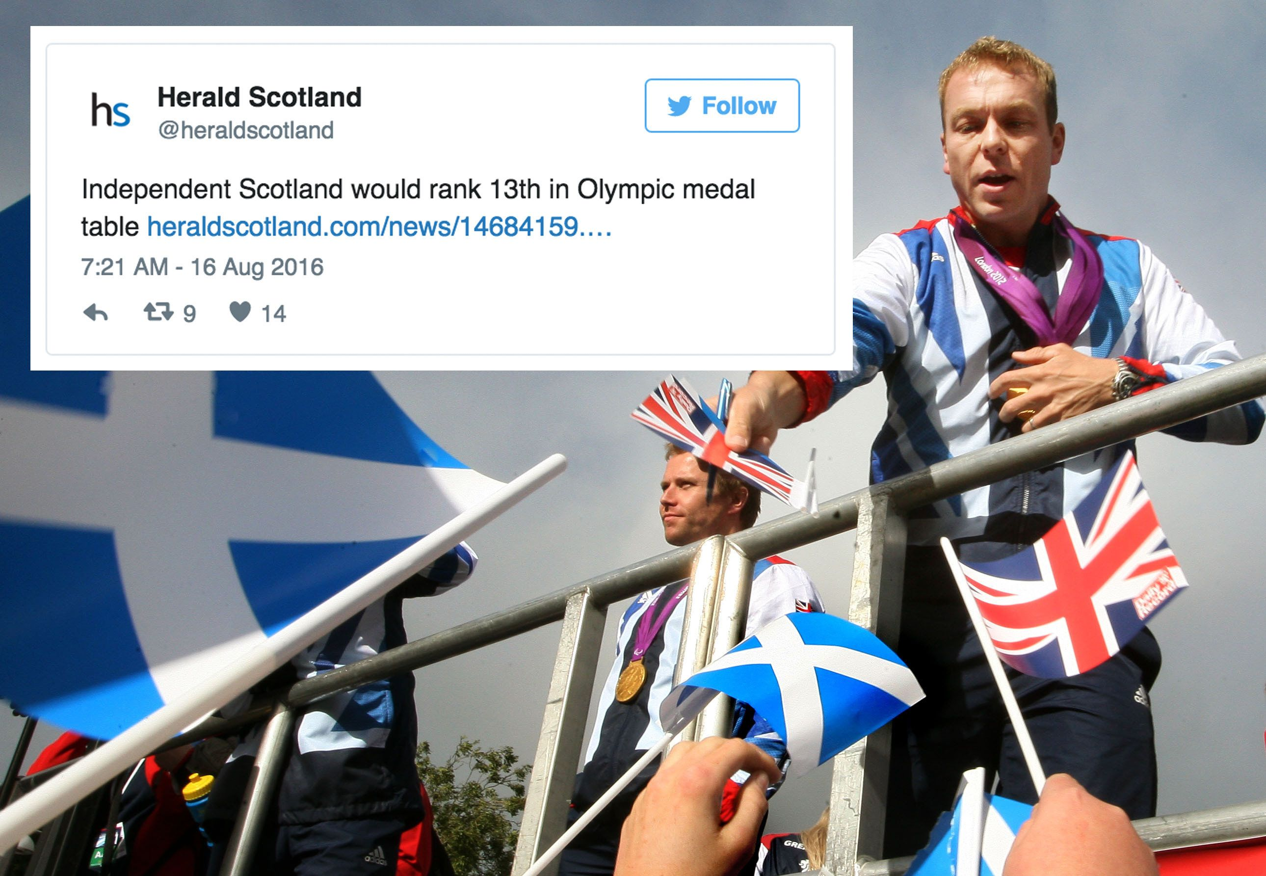 Why Claims An Independent Scotland Would Be 13th In Olympics League Table Are