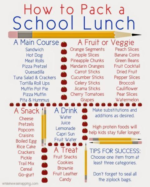 """<a href=""""http://www.whilehewasnapping.com/2014/08/printable-how-to-pack-a-school-lunch/"""" target=""""_blank"""">image source: whilehewasnapping.com</a>"""