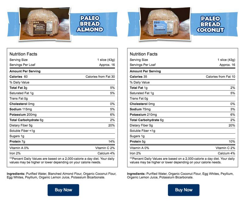 "<a href=""http://www.paleobread.com/paleo-turkey-egg-veggy-club-on-paleo-bread/"" target=""_blank"">[Image Source]</a>"