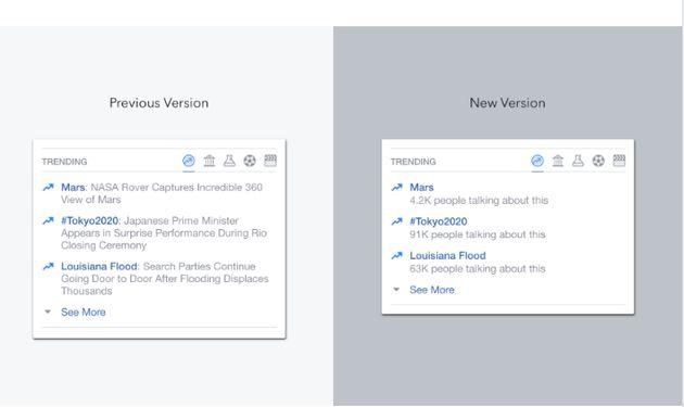 Facebook trending topics will no longer have written descriptions below
