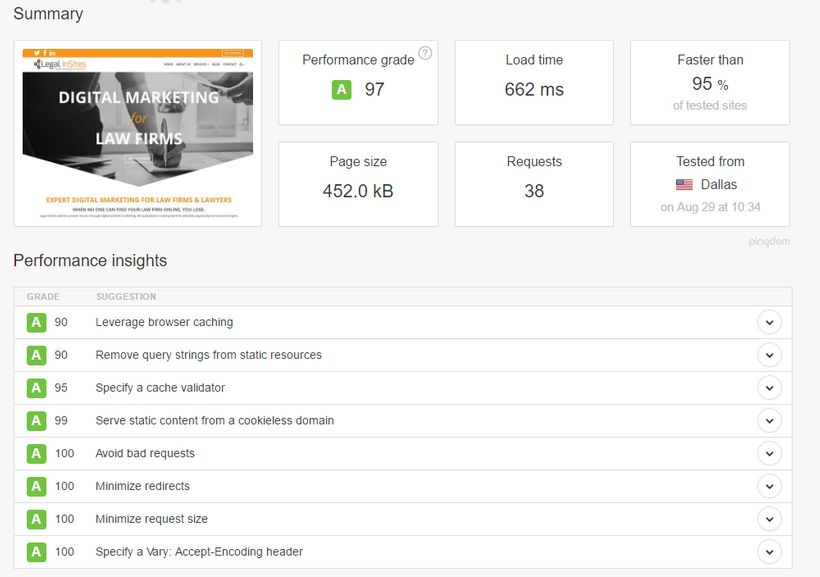 Pingdom website speed test tool results.
