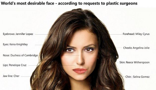 The 'perfect face' combined of the most popular celebrity facial features