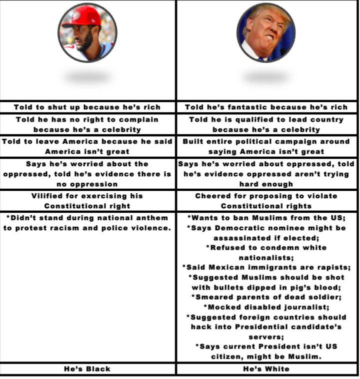"<a href=""https://www.huffpost.com/entry/kaepernick-vs-trump-making-america-great-again_n_57c5d7ade4b0c936aabaffb3?cdus4geqb0g"