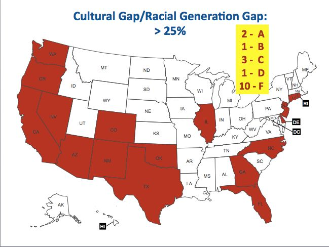 """First Focus analysis of data from William H. Frey's """"Racial Generation Gap""""and the Education Law Center's """"Education Ef"""
