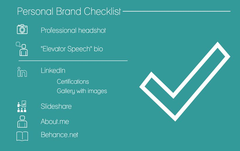 Checklist of key components of a complete personal branding effort.