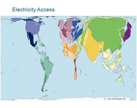 Electricity Access