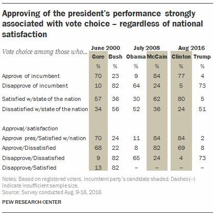 Figure courtesy of the Pew Research Center