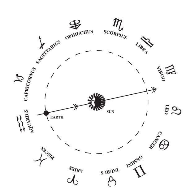 No, NASA Didn't Change Your Zodiac Sign   HuffPost