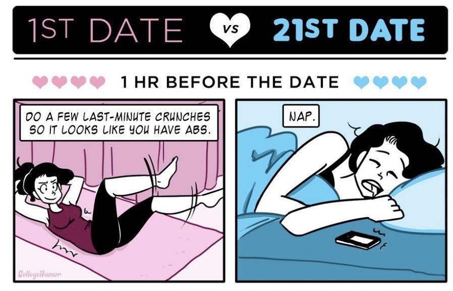 ting at vide om dating en libra