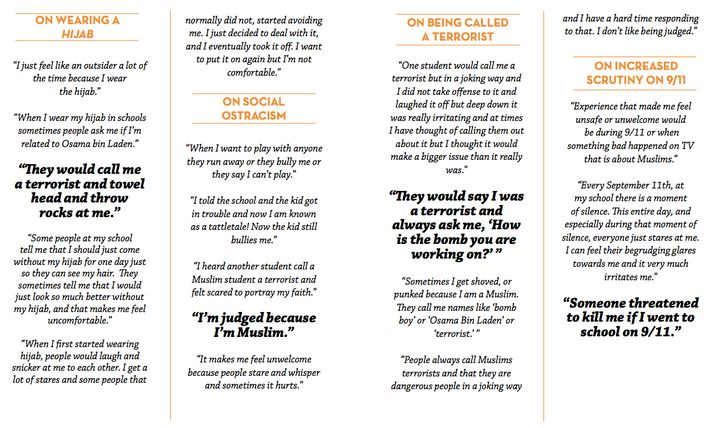Quotes from California Muslim students surveyed by CAIR on being bullied because of their faith.