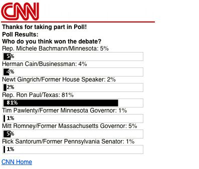 Why Post Debate Instant Polls Are Terrible Huffpost