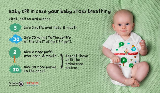 Free 'Life-Saving' Babygrow Launched By St John Ambulance And Tesco To Teach Baby