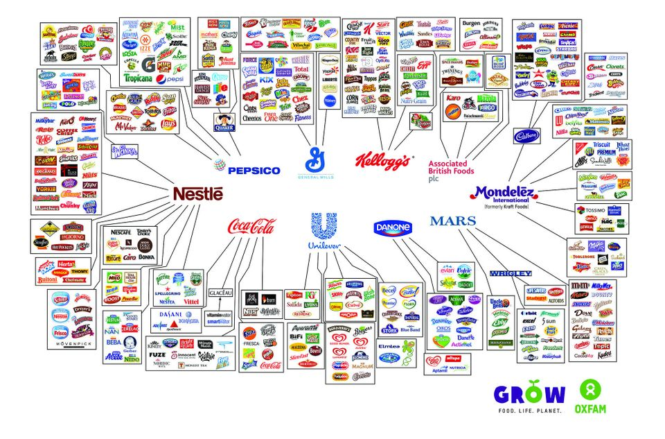 Marmite Brexit Shortage Was A Reminder That Unilever And Other Giants Own Most Of The Food We