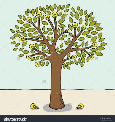 <p>The innovation tree.</p>