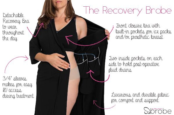 Recovery Robe