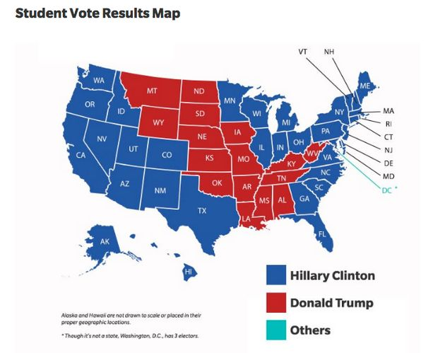 What states voted for trump