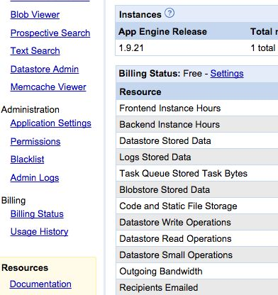 Google's App Engine console before—old-fashioned but clear