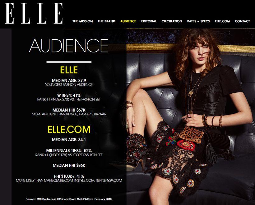 ELLE media kit.
