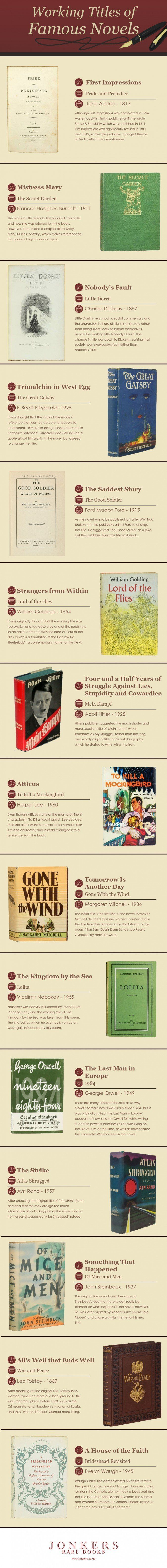 "<a href=""https://www.jonkers.co.uk/blog/working-titles-of-famous-novels"" target=""_blank"">This Jonkers infographic</a>&nbsp;te"