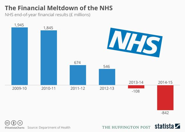 NHS Funding: How Much Migration Really Costs The Health