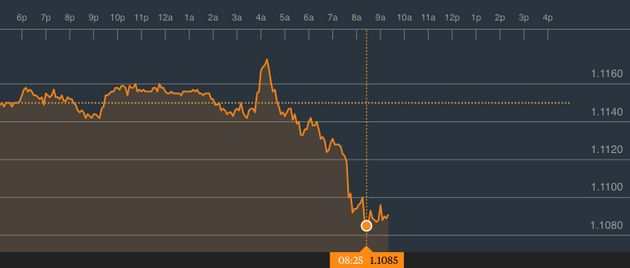 The pound to Euro rate earlier