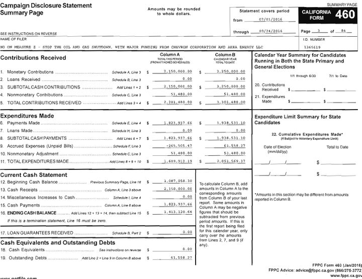 Page from Chevron-Aera Energy No on Z Financial Statement - California FPPC Form 460