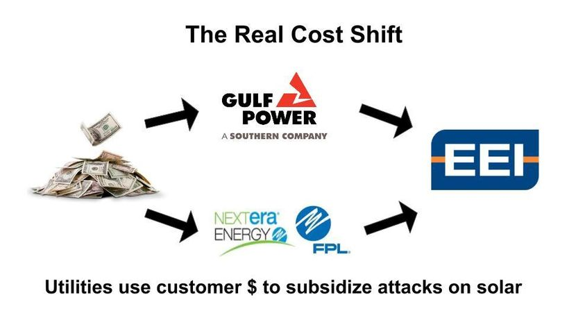 Monopoly utilities in Florida are using customer money to subsidize the Edison Electric Institute's attacks on solar subsidie