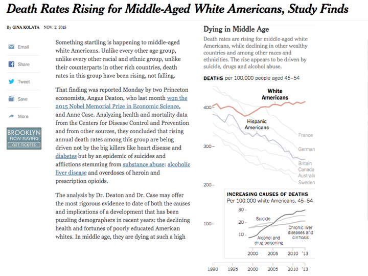 New York Times (November 2,2015)