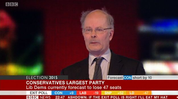 Prof. Curtice was one of the few pollsters to call the 2015 General Election