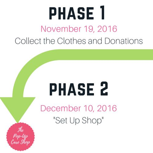 Our process works in two phases.