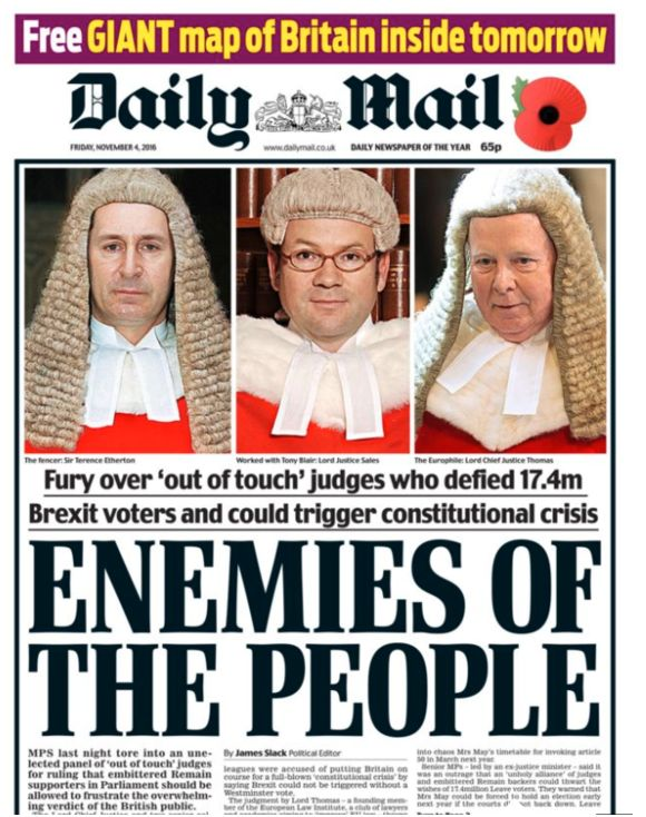 Students At Top Journalism School Have Voted To Ban The Mail, Sun And Express From