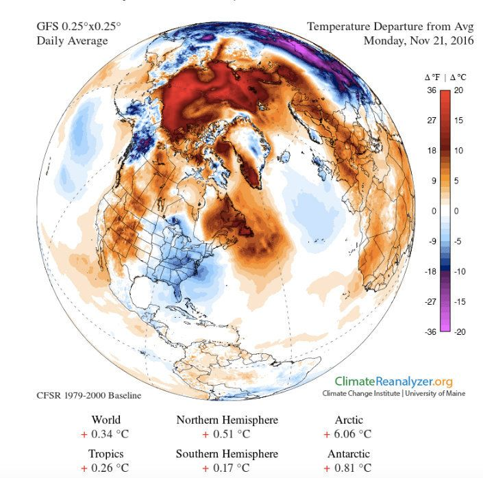 Air that's 36 degrees warmer than usual displaced the Arctic's normally cooler air in mid-November.