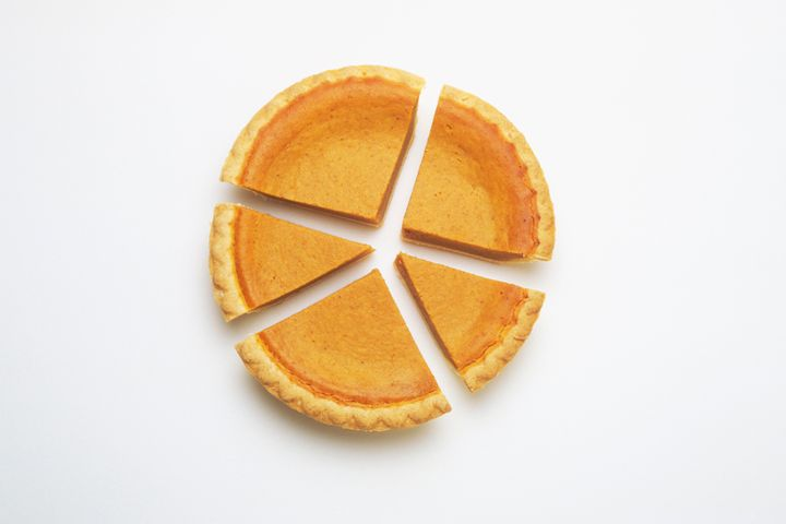 The only pie chart anyone wants to see at dinner this week.