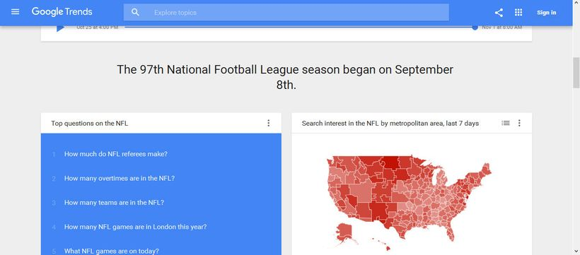 Google Trends- <strong>Additional Topic Ideas for Content. Wages of Referees, Overtime, How Many Teams Are in the NFL?</stron