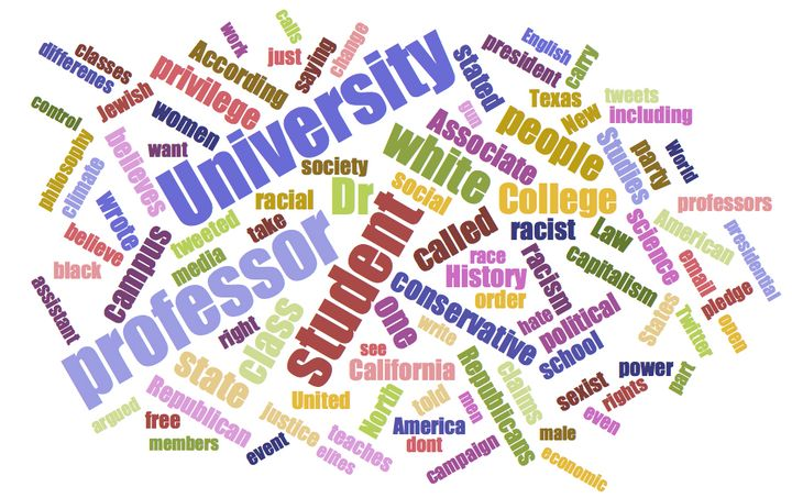 The 100 most common words among all of the incident descriptions (minus professor names) were used to create this word cloud