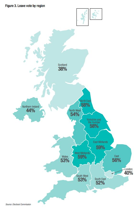 The percentage of Leave votes in the UK by region: the East and West Midlands had the highest proportion...